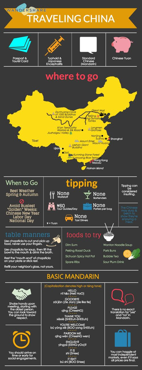 中国 China Travel Cheat Sheet Sign up at www.wandershare.com for high-res cheat sheet images. https://foursquare.com/v/%E4%B8%AD%E5%9B%BD-china/53110ea0e4b03443dd848a97