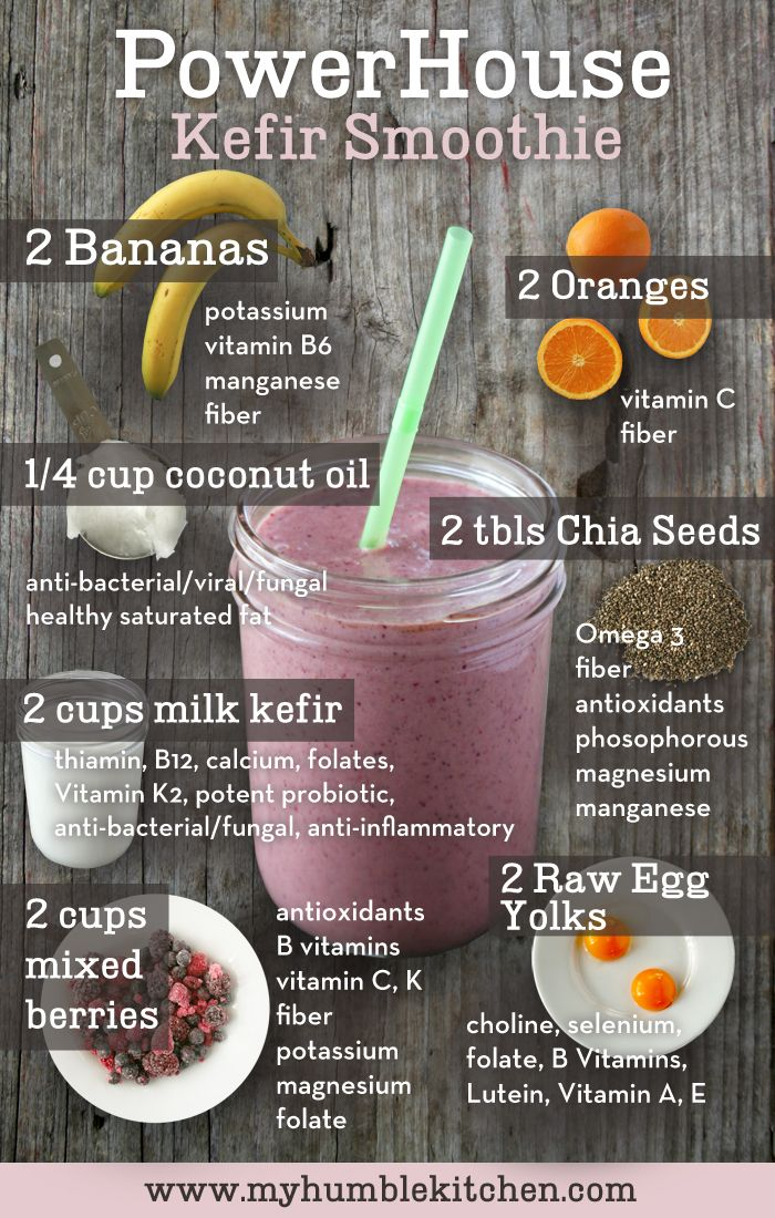 kefir-based smoothies                                                                                                                                                                                 More