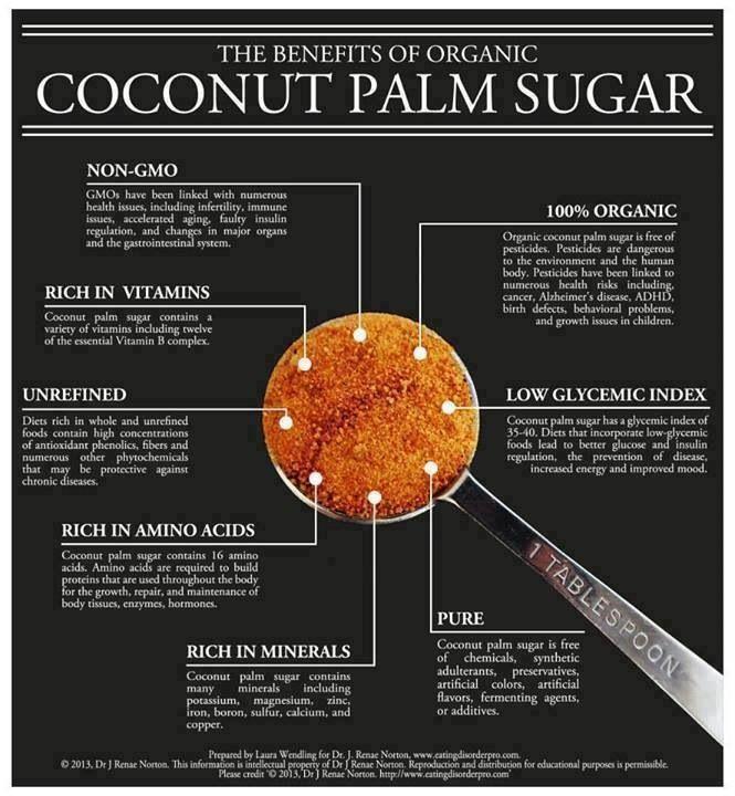 Coconut palm sugar benefits health pinterest - Five smart uses of sugar ...