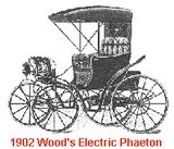 History of Electric Vehicles - Early Years
