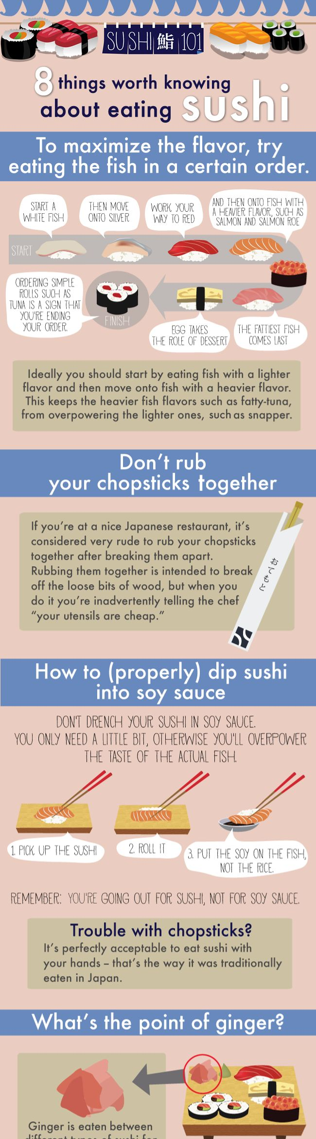 8 things worth knowing about eating #Sushi