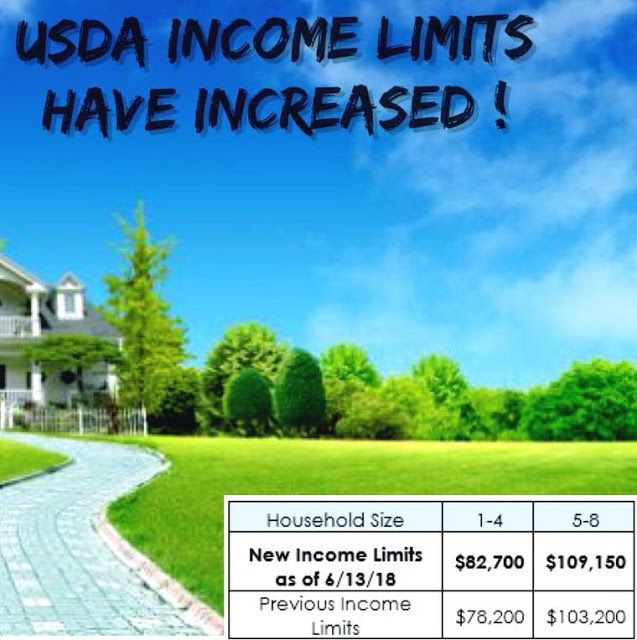 Kentucky Usda Rural Housing Loans Kentucky Usda Income Limits As Of 06 13 2018 Loan Loans For Bad Credit Loans