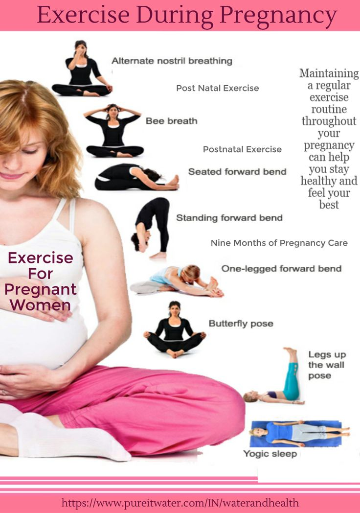 Know about #ExerciseDuringPregnancy ,  #PostNatalExercise and many more about #pregnancycare.