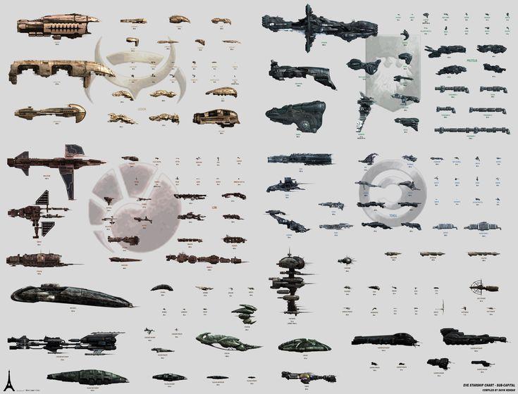 Souvent 62 best Eve Online images on Pinterest | Science fiction  SL31