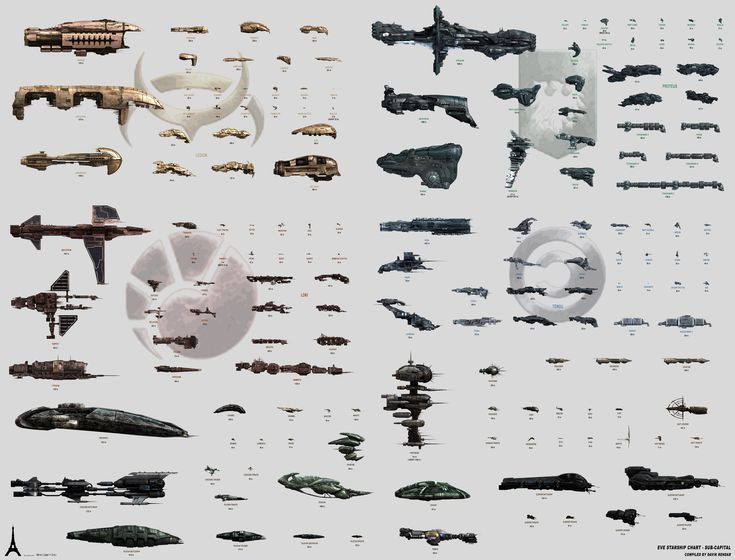 Gorgeous compilation of sub-captial ships from EVE online universe.  Most are stupid ugly, but not everything in this world is beautiful!