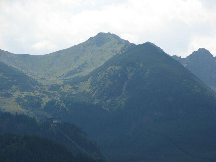 Szczyty w Tatrach