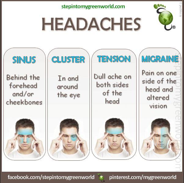 Headache Prevention