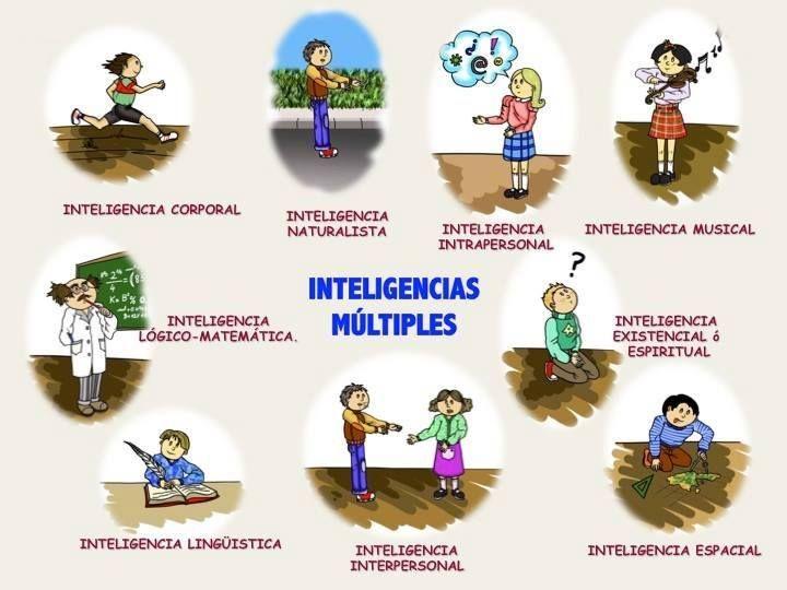 ¿Educamos en las inteligencias múltiples?