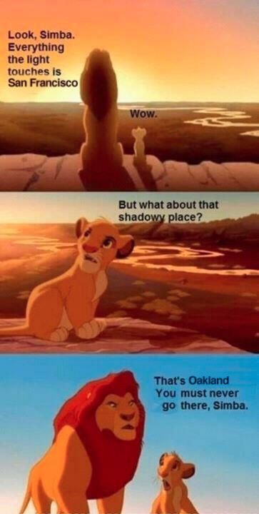 Oakland Ca is Ghetto! Lol