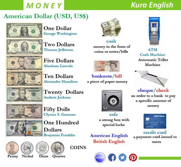 Vocabulary:Money