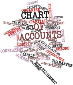 18 best sage 50 accounting middle east edition images on pinterest bookkeeping tips understanding your chart of accounts fandeluxe Choice Image