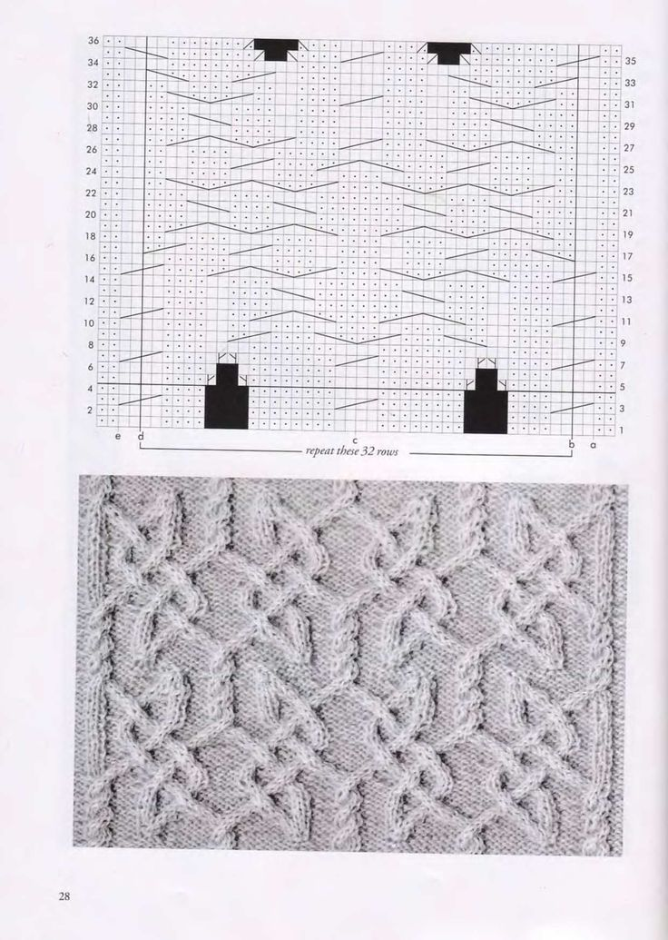 VIKING PATTERNS FOR KNITTING