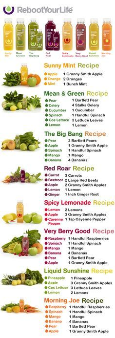 Healthy green juice recipes.
