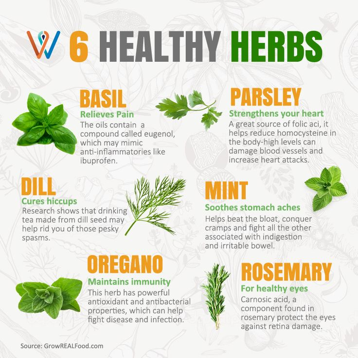 Herbs do not just enhance flavor of your food but contains an abundant surprising health benefits! Incorporate them to your dishes for an overall health boost! #starwellnesssg #healthyliving #betterliving #herbs