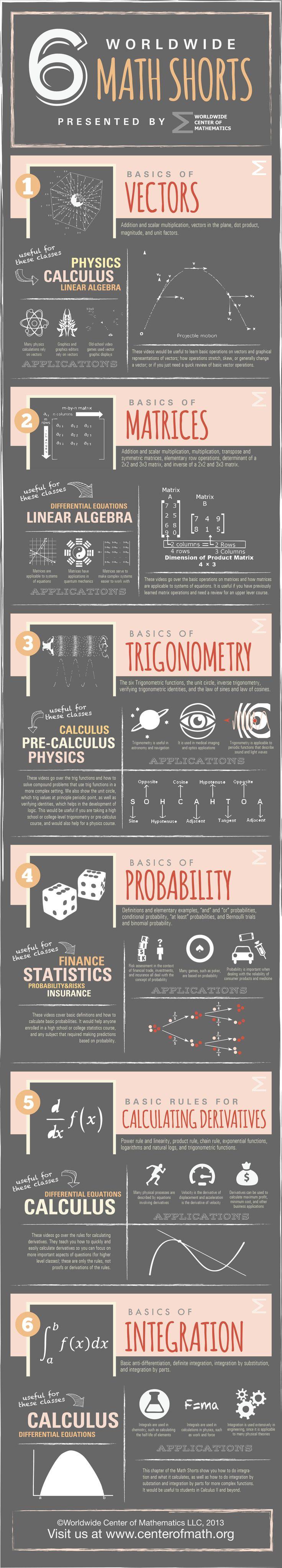 6 Worldwide Math Shorts (Infograph)