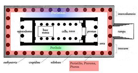 tempio di hera samo dall'alto - Cerca con Google