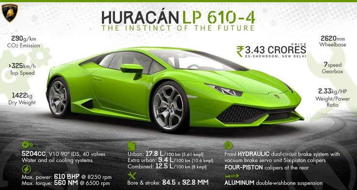 Lamborghini Huracan LP610-4 – The instinct of the Future  #WoW #WorkshoponWheelz #CarServiceInChandigarh #CarMaintenanceInChandigarh  http://workshoponwheelz.blogspot.in/    Workshop on wheelz
