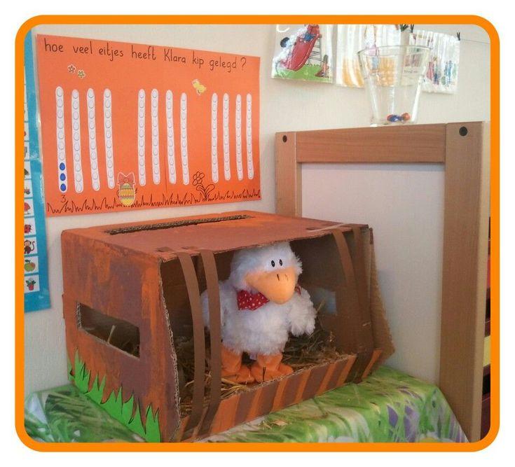 Iedere dag legt de kip eieren. Maar hoeveel? Meer of minder dan gisteren? En zijn er al kuikentjes?
