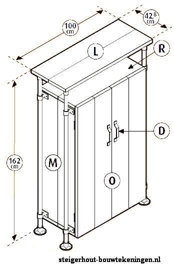 Doe het zelf voorbeeld op bouwtekening om kasten te maken van steigerhout en steigerbuizen.