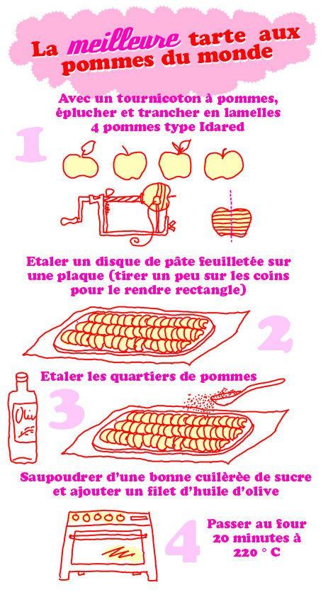 Tambouille» Tarte aux pommes toute simple