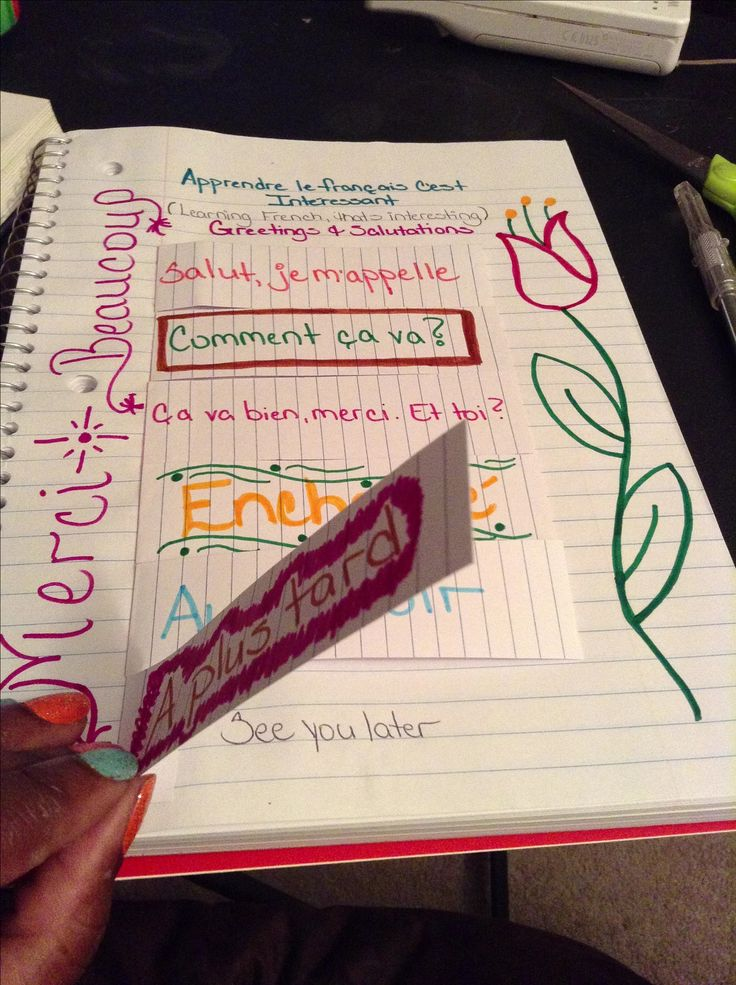 A French notebook foldables- une bonne idée pour réintroduire les expressions de classe. Instead of having translations under the flaps, I would put a common response to the question.