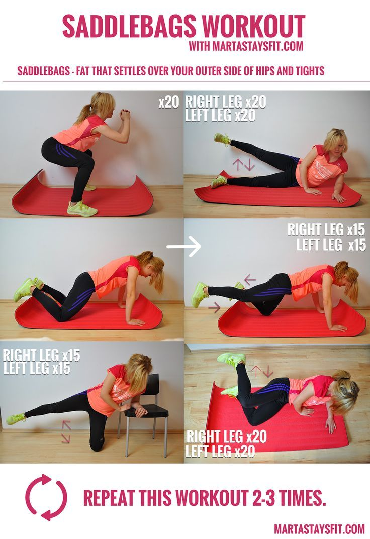 Saddlebags workout Best exercises for saddlebags Slim your legs and butt.