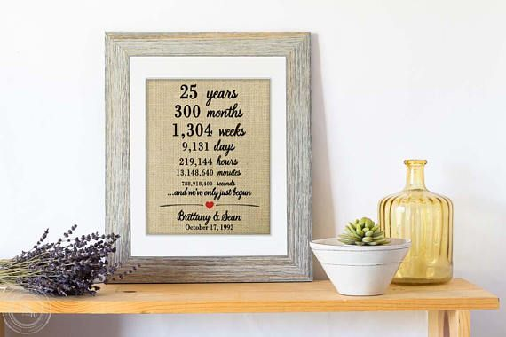 Unique 25th Wedding Anniversary Gifts: 25+ Unique Anniversary Gifts For Parents Ideas On