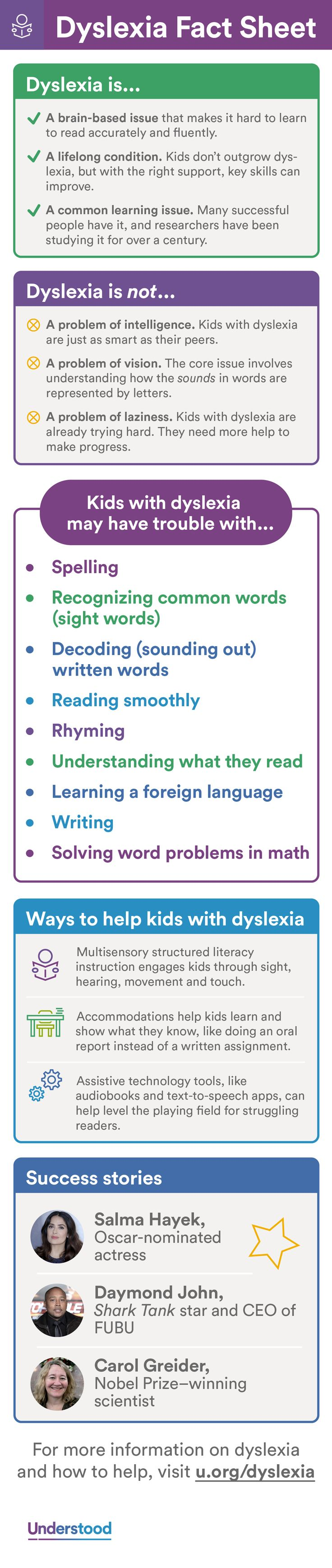 What is dyslexia? This fact sheet provides essential information for beginners. Click to download and print.