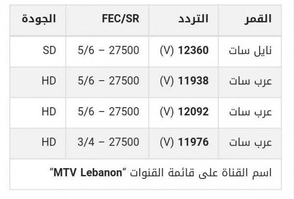 تردد قناة Mtv اللبنانية الجديد 2020 In 2020 Screenshots