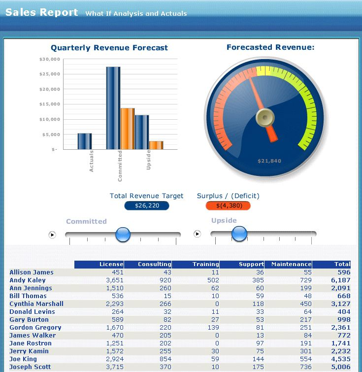 crystal reports 10 user guide