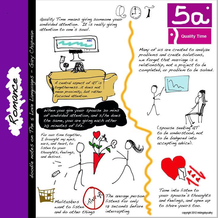 Five Languages Of Love Summary Pdf Download powerdvd marokko packer impact12