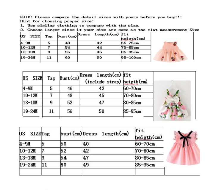 Nice Summer Baby Girl Dress 2017 New Princess Sofia Dress Baby Girls Party for Toddler Girl Dresses Clothing tutu Kids Clothes - $20.19 - Buy it Now!