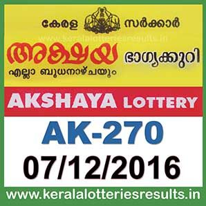 Today's Lottery Result : 11/12/2016 POURNAMI (RN-266) : Kerala Lottery Result Today: Akshaya Lottery Results