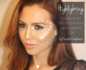 Highlighter: a detailed dossier of beauty