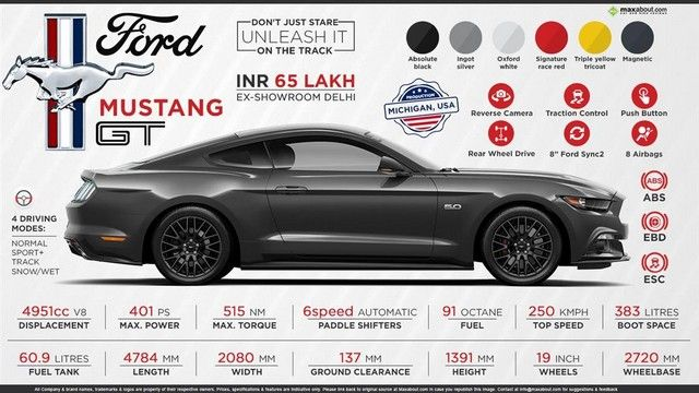 2015 Ford Mustang Cost 11 Ford Mustang Gt Mustang Gt Mustang