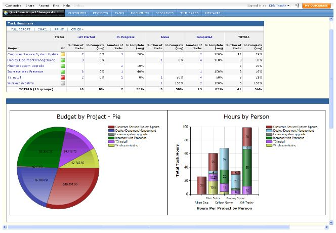 Pin by Techniology on Excel Project Management Templates For - project prioritization template