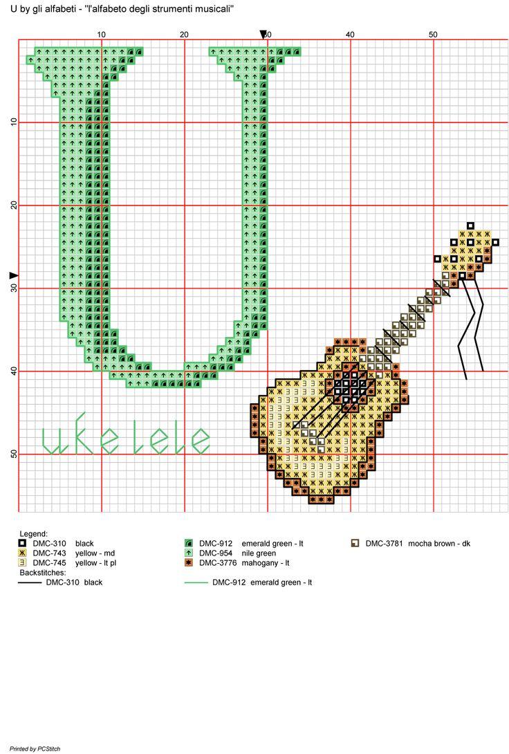 Alfabeto degli strumenti musicali: U: