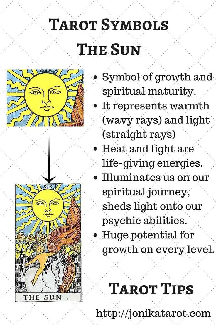 175 best symbols images on pinterest tattoo ideas alphabet code tarot symbols the sun from jonika tarot biocorpaavc