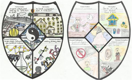 Avid Worksheets For High School Students : Lesson ideas avid rocks pinterest week by