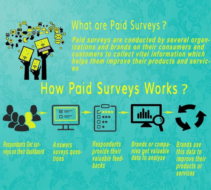 Paid Surveys: Best High Paying Online Surveys 2018 for Cash through PayPal – Online money making