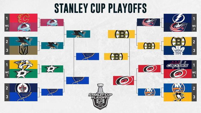 2019 Nhl Playoffs Bracket Blues Win First Stanley Cup After Game 7 Rout Of Bruins Stanley Cup Nhl Playoffs Playoffs