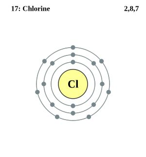 Best 25+ Chlorine periodic table ideas on Pinterest