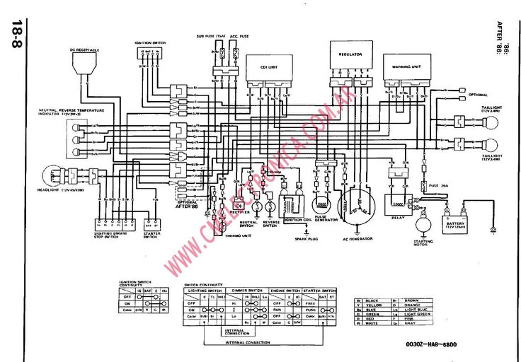 1998 trx 250 fourtrax recon wiring | 1993 Honda 300Ex