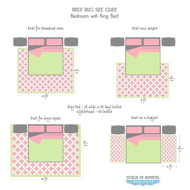 master bedroom rug ideas – risenshine.info