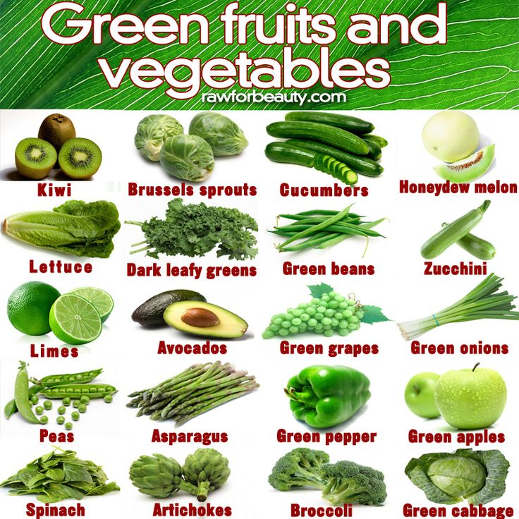 74 best Colors of Fruits & Vegetables and their Benefits ...