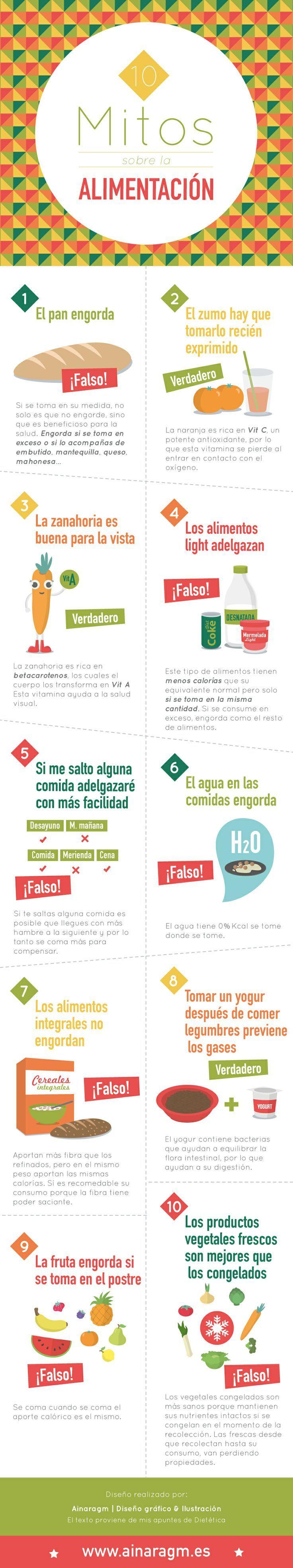 Mitos y verdades sobre la alimentación #infografía #nutrición #alimentación