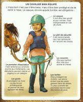 http://crapouillot-montessori.blogspot.fr/2017/11/equitation-lequipement-du-cavalier-et.html