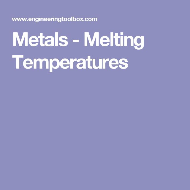 Metals - Melting Temperatures