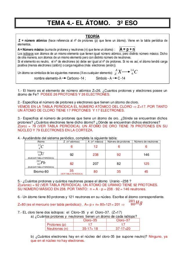 Mejores 496 imgenes de aula en pinterest apuntes aula y ciencia tema el tomo eso teora z nmero atmico hace referencia al n de protones p que tiene un tomo viene en la tabla peridica de elementos a n urtaz Choice Image