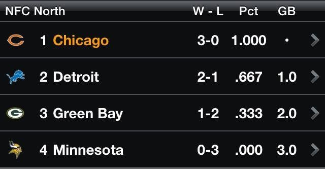 NFC North standings: Sept 22, 2013